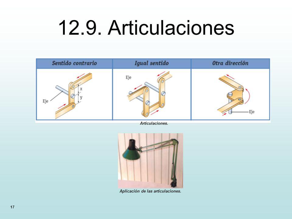 17 12.9. Articulaciones Articulaciones. Aplicación de las articulaciones.