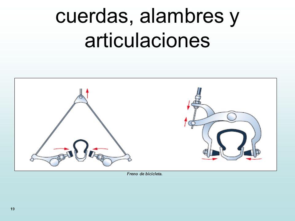 19 12.11. Combinación de cuerdas, alambres y articulaciones Freno de bicicleta.
