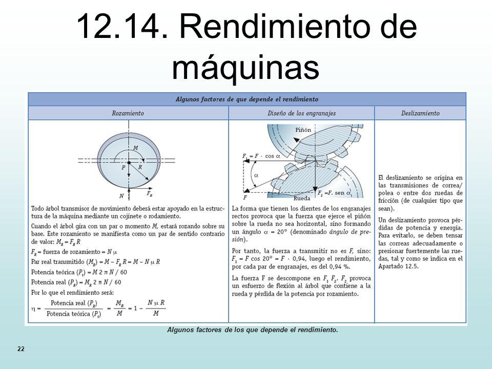 22 12.14. Rendimiento de máquinas Algunos factores de los que depende el rendimiento.