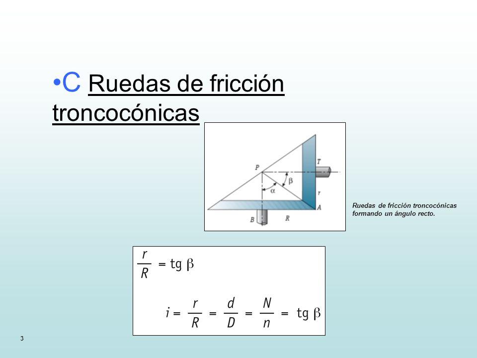 3 C Ruedas de fricción troncocónicas Ruedas de fricción troncocónicas formando un ángulo recto.