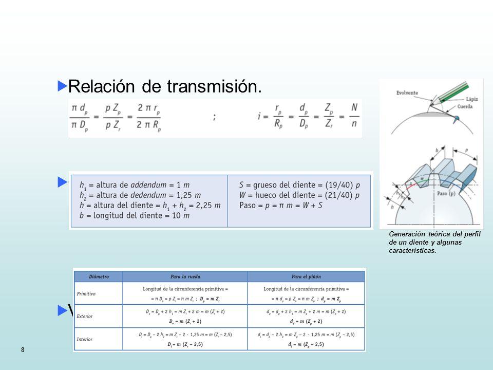 8 Relación de transmisión. Características del dientes. Valor de los diámetros Generación teórica del perfil de un diente y algunas características.
