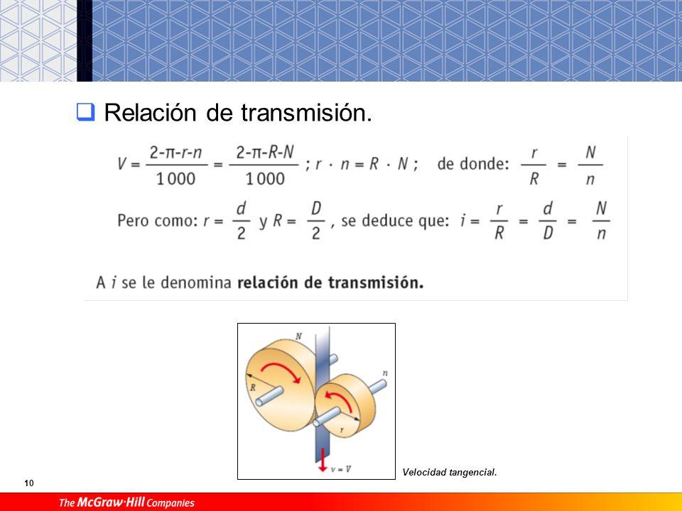 9 A Ruedas de fricción exteriores Distancia entre ejes. Ruedas de fricción y sus parámetros importantes.