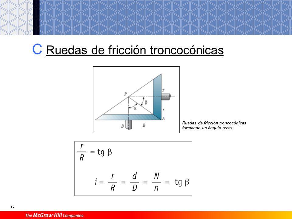 11 B Ruedas de fricción interiores Distancia entre ejes. Relación de transmisión. Ruedas de fricción interiores.