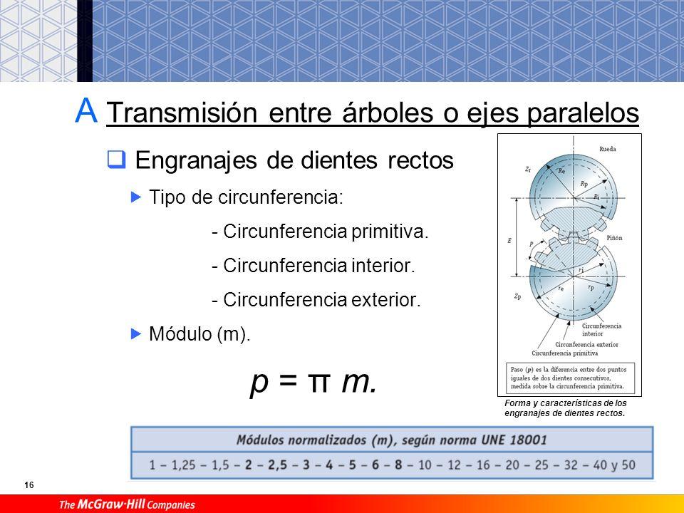 15 12.6. Transmisión por engranajes Eje: Relación entre engranajes y ruedas de fricción.