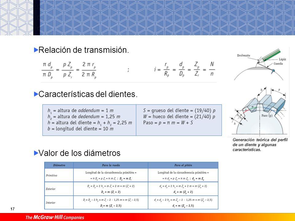 16 A Transmisión entre árboles o ejes paralelos Engranajes de dientes rectos Tipo de circunferencia: - Circunferencia primitiva. - Circunferencia inte