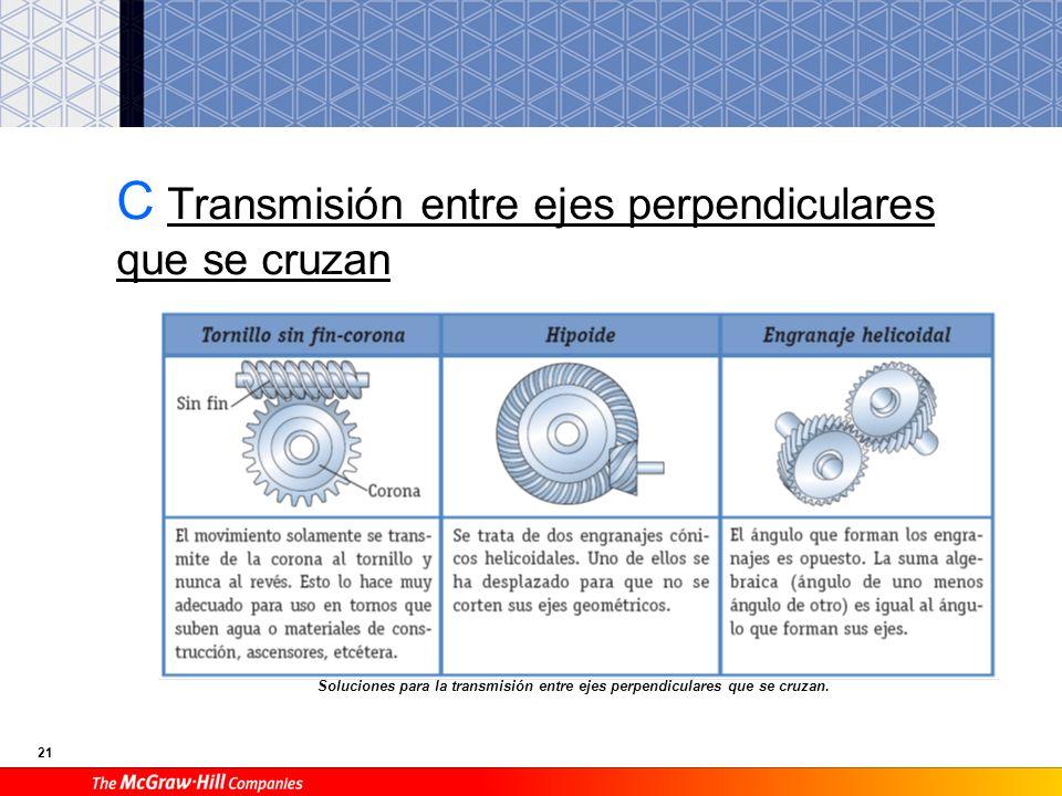 20 B Transmisión entre ejes perpendiculares que se cortan Engranajes cónicos. Aplicación directa de los engranajes cónicos.