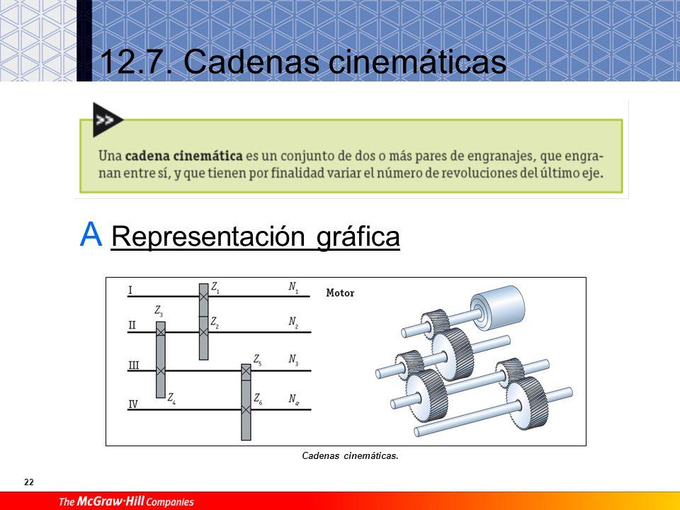 21 C Transmisión entre ejes perpendiculares que se cruzan Soluciones para la transmisión entre ejes perpendiculares que se cruzan.