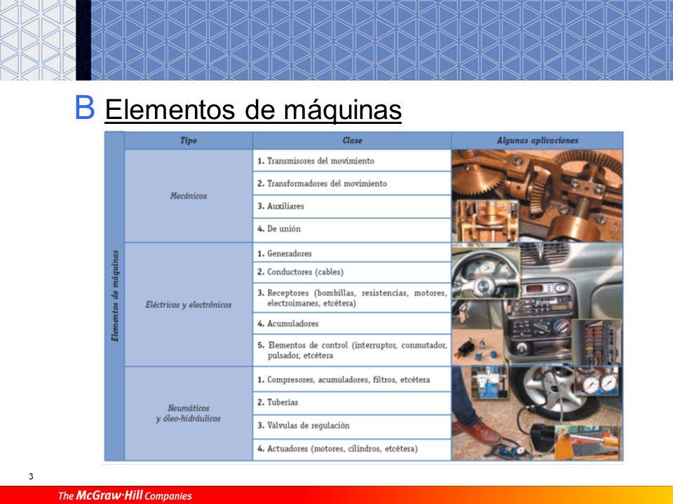 2 12.2. Máquinas o sistemas técnicos A Elementos motrices Motores primarios. Motores secundarios. Energía muscular. Energía térmica. a)Motores de comb