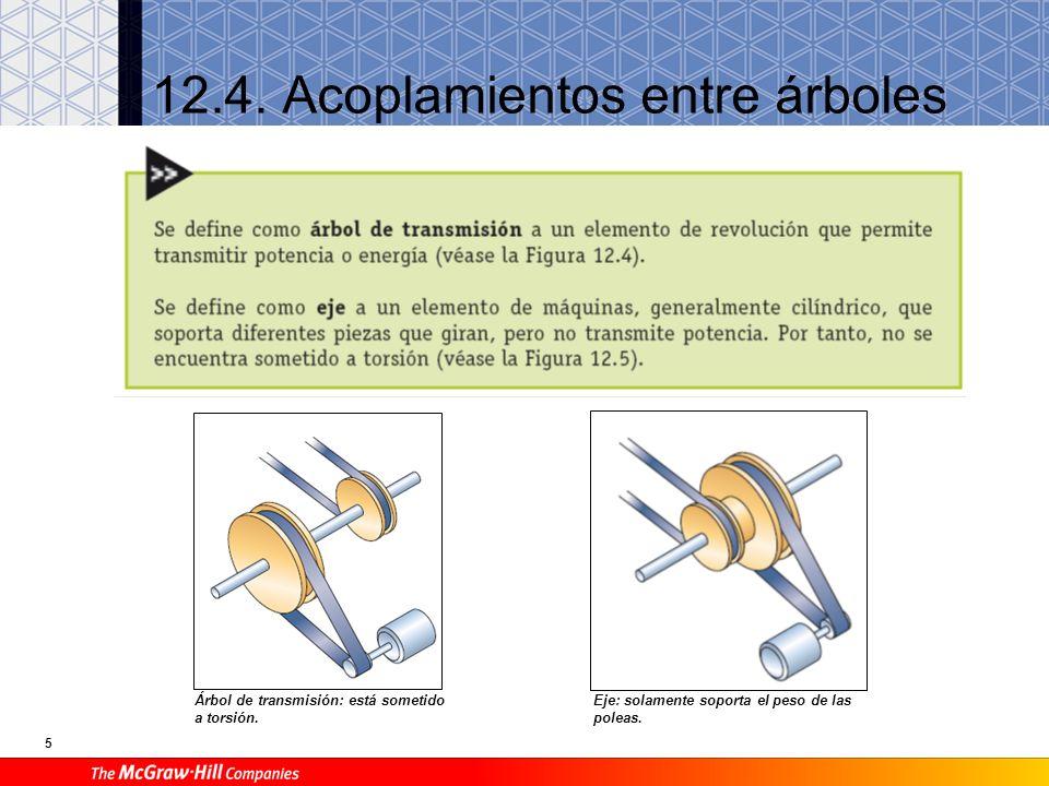 4 12.3. Elementos mecánicos transmisores del movimiento Elementos mecánicos de transmisión del movimiento.