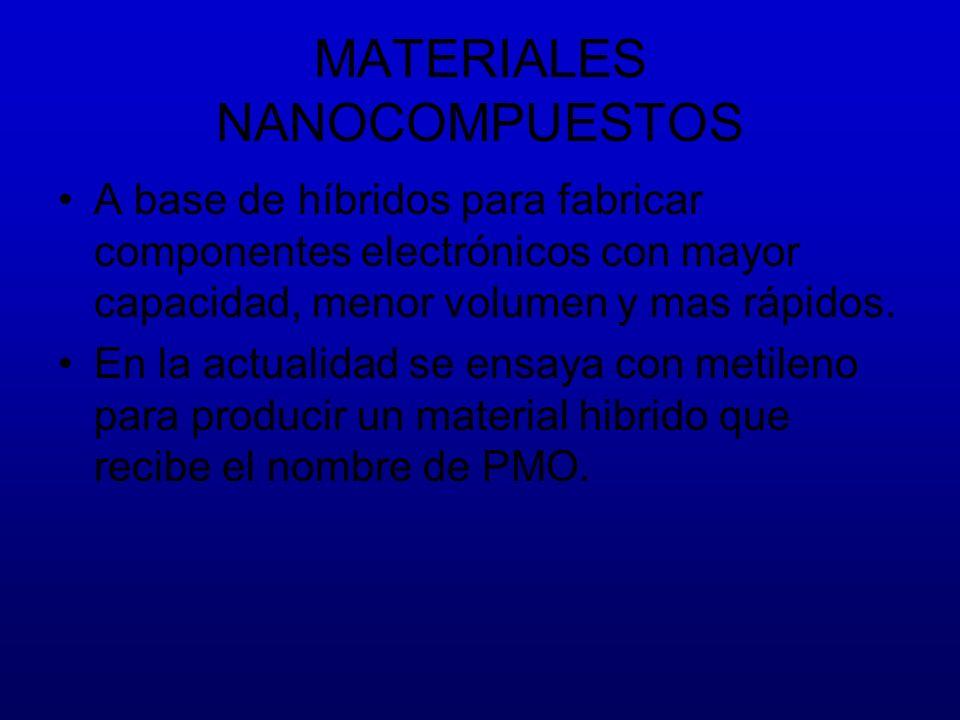 MATERIALES NANOCOMPUESTOS A base de híbridos para fabricar componentes electrónicos con mayor capacidad, menor volumen y mas rápidos. En la actualidad
