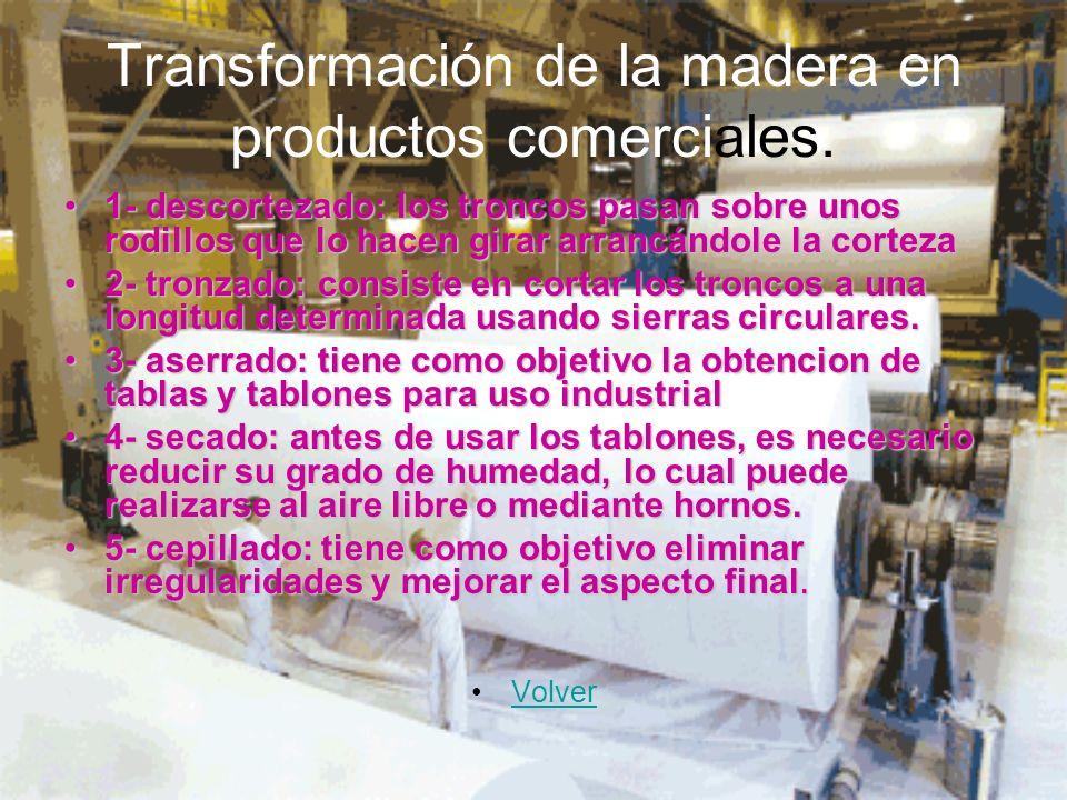 Transformación de la madera en productos comerciales. 1- descortezado: los troncos pasan sobre unos rodillos que lo hacen girar arrancándole la cortez