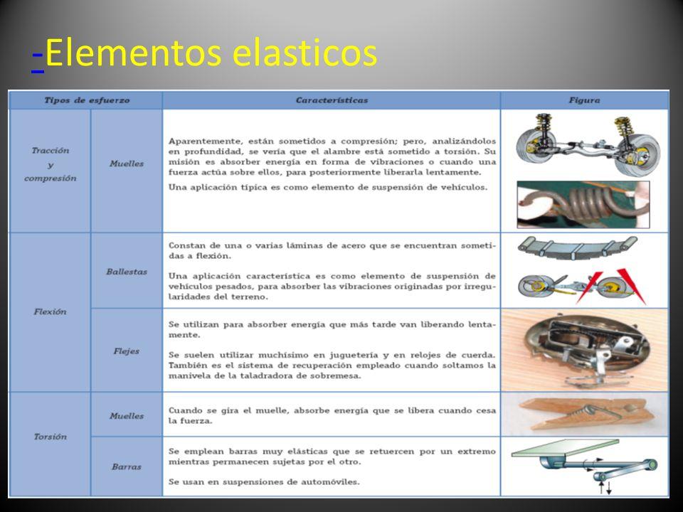 --Elementos elasticos