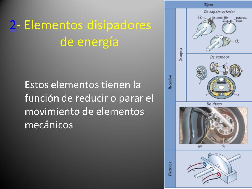 22- Elementos disipadores de energía Estos elementos tienen la función de reducir o parar el movimiento de elementos mecánicos