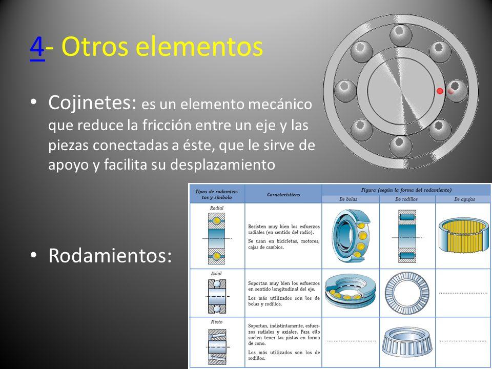 44- Otros elementos Cojinetes: es un elemento mecánico que reduce la fricción entre un eje y las piezas conectadas a éste, que le sirve de apoyo y fac