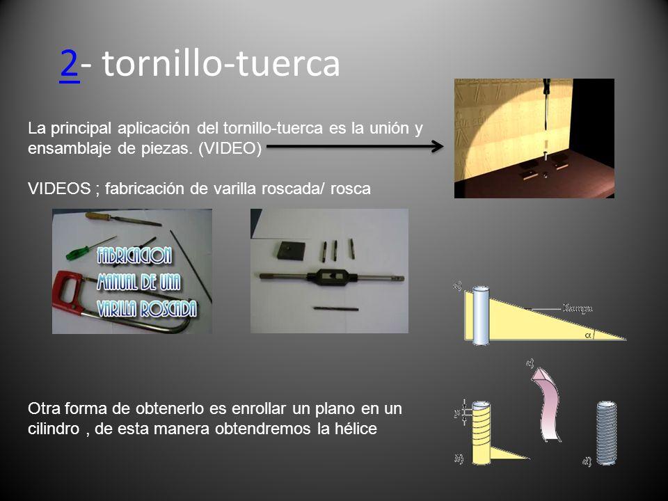 2- tornillo-tuerca2 La principal aplicación del tornillo-tuerca es la unión y ensamblaje de piezas. (VIDEO) VIDEOS ; fabricación de varilla roscada/ r
