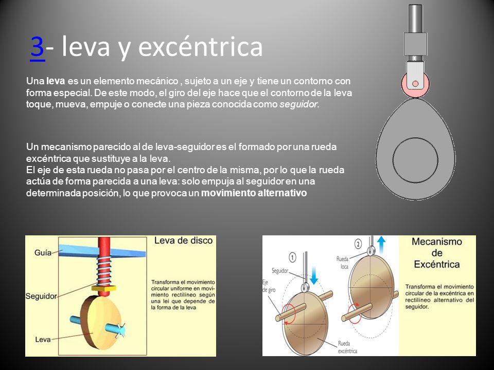 33- leva y excéntrica Una leva es un elemento mecánico, sujeto a un eje y tiene un contorno con forma especial. De este modo, el giro del eje hace que