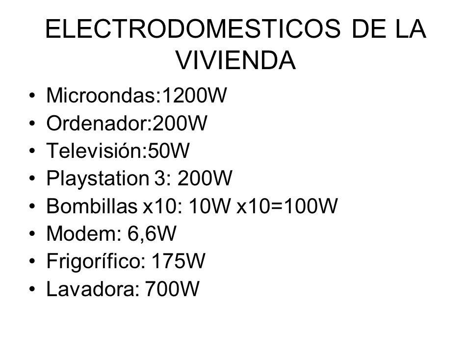 ELECTRODOMESTICOS DE LA VIVIENDA Microondas:1200W Ordenador:200W Televisión:50W Playstation 3: 200W Bombillas x10: 10W x10=100W Modem: 6,6W Frigorífic