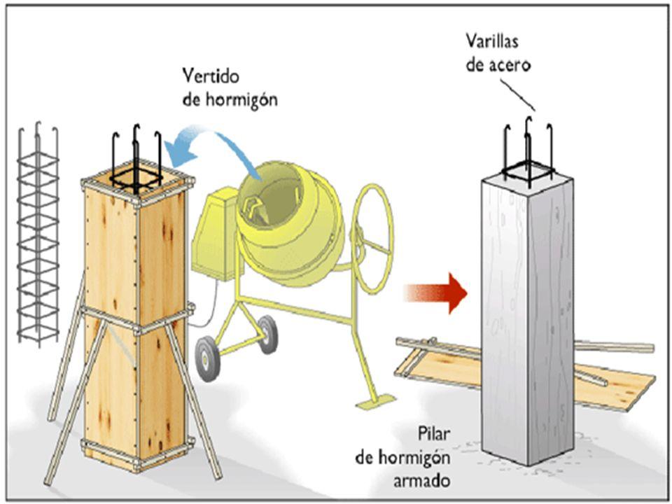 Hormigón pretensado Es un tipo de hormigón armado que es sometido a un esfuerzo constante de tracción durante la fragua.