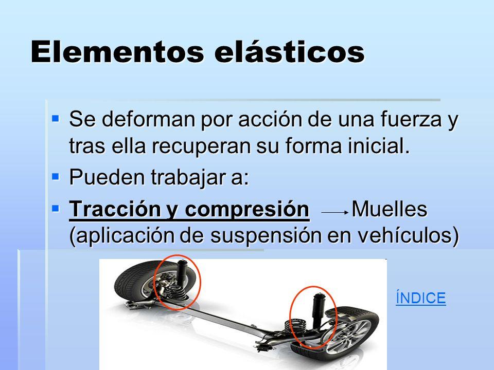 Elementos elásticos Se deforman por acción de una fuerza y tras ella recuperan su forma inicial. Se deforman por acción de una fuerza y tras ella recu