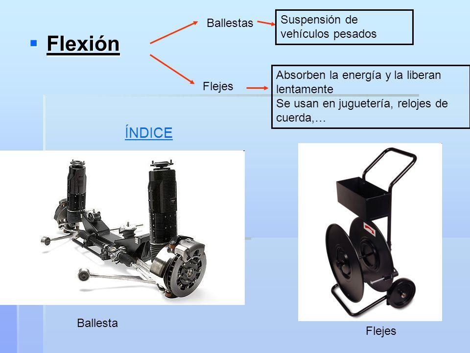 Flexión Flexión Ballestas Flejes Suspensión de vehículos pesados Absorben la energía y la liberan lentamente Se usan en juguetería, relojes de cuerda,