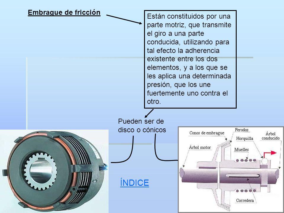 Embrague de fricción Están constituidos por una parte motriz, que transmite el giro a una parte conducida, utilizando para tal efecto la adherencia ex