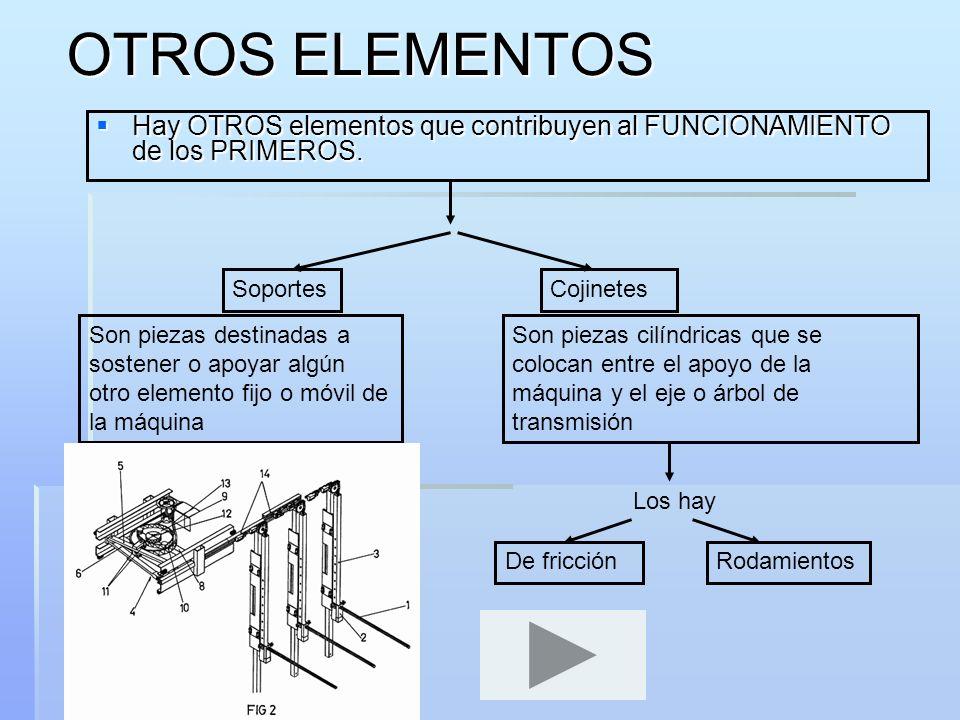 OTROS ELEMENTOS Hay OTROS elementos que contribuyen al FUNCIONAMIENTO de los PRIMEROS. Hay OTROS elementos que contribuyen al FUNCIONAMIENTO de los PR