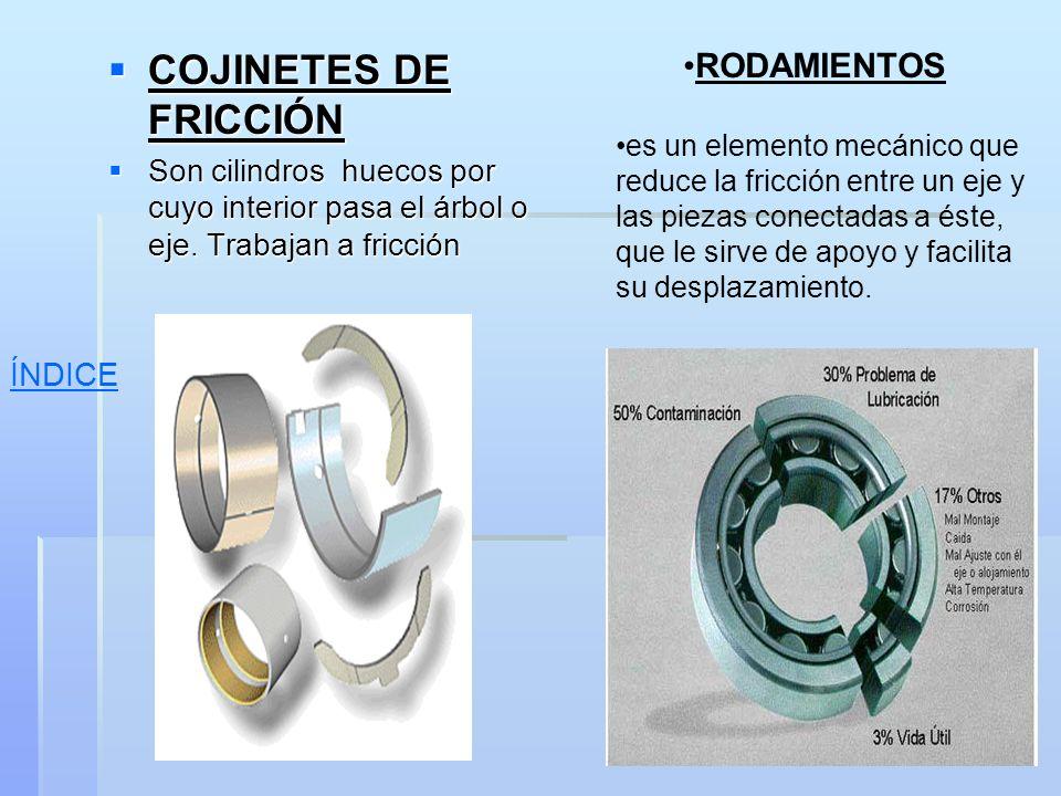 COJINETES DE FRICCIÓN COJINETES DE FRICCIÓN Son cilindros huecos por cuyo interior pasa el árbol o eje. Trabajan a fricción Son cilindros huecos por c