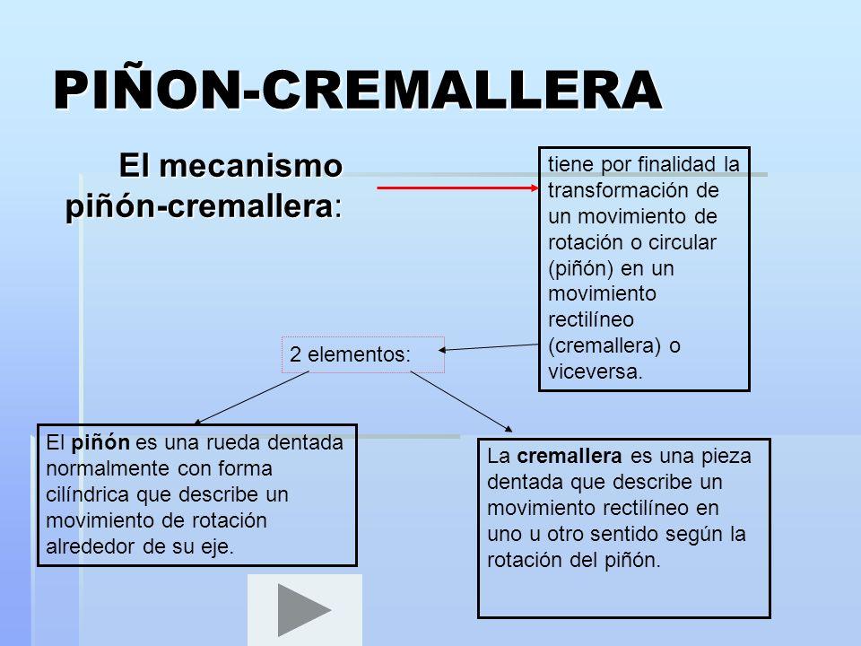 PIÑON-CREMALLERA El mecanismo piñón-cremallera: tiene por finalidad la transformación de un movimiento de rotación o circular (piñón) en un movimiento
