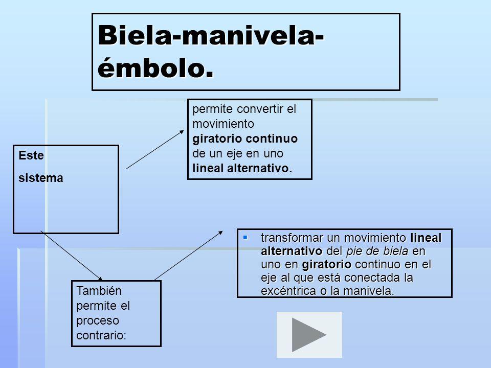 Biela-manivela- émbolo. transformar un movimiento lineal alternativo del pie de biela en uno en giratorio continuo en el eje al que está conectada la