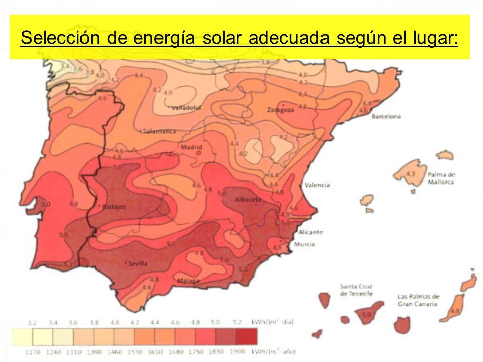 Selección de energía solar adecuada según el lugar: