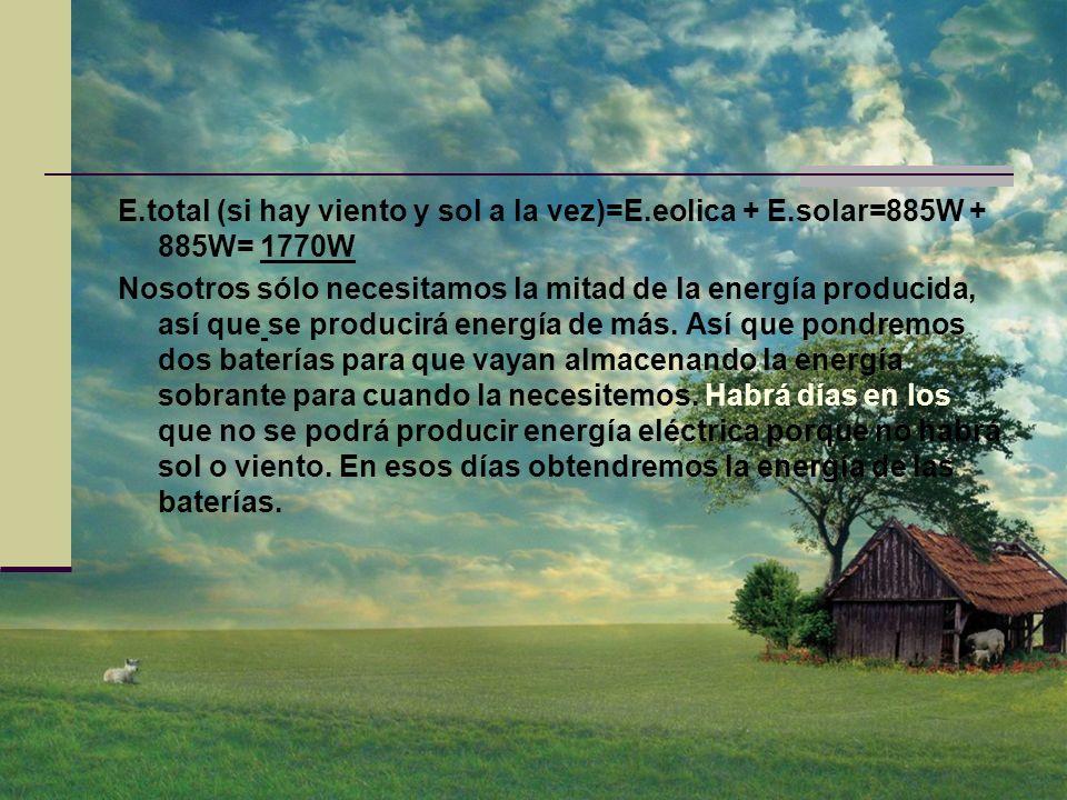Nº de placas fotovoltaicas x 110W cada una=885W total Nº placas=8 ; 8 placas x 359,00 = 2872 Link: http://www.universol.es/product/16315/modulo-placa-panel-solar-fotovoltaico-12v-110w _______________________________________________ Nº de aerogeneradores=1aerogeneradores de 900W ; 1aero x 1555,70 =1555,70 Link: http://www.tutiendasolar.es/Aerogeneradores-LAKOTA-900W-Marino---recubrimiento- anticorrosion-%28Blanco%29-Zytech-Aerodyne.html 1 regulador de tensión 24V/60 A http://www.twenga.es/dir-Jardin-y-bricolaje,Electricidad,Regulador-de-tension 1 Inversor 20 V/220V de 900W 2 baterías de 250W Precio total=6177,7 300 850 600