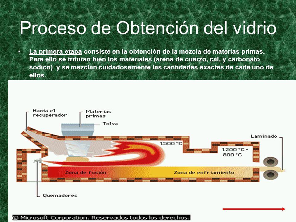 Proceso de Obtención del vidrio La primera etapa consiste en la obtención de la mezcla de materias primas. Para ello se trituran bien los materiales (