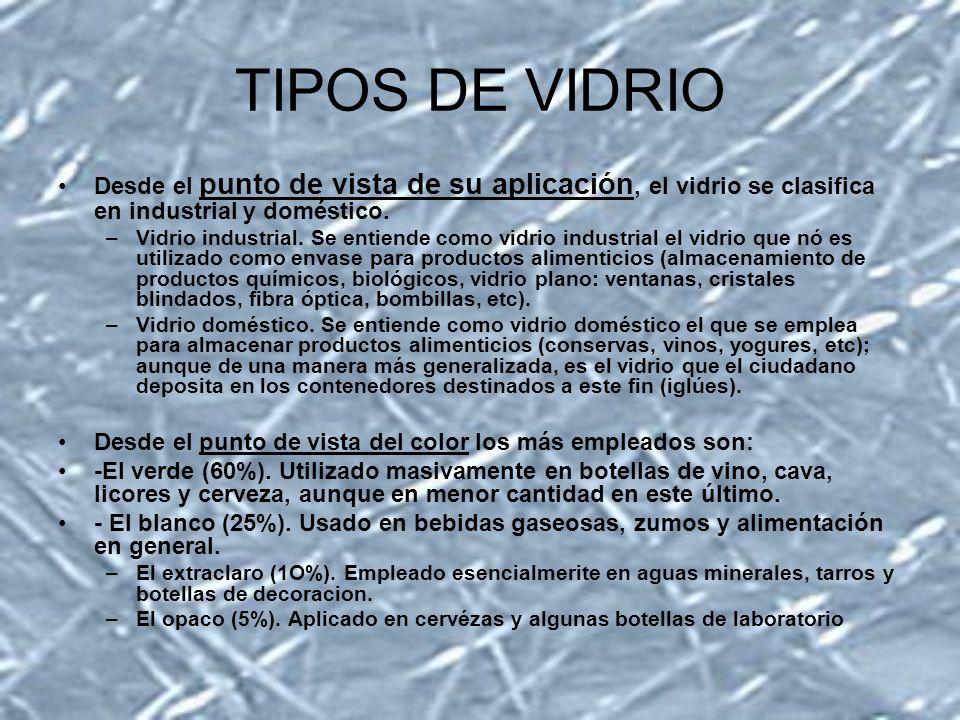 TIPOS DE VIDRIO Desde el punto de vista de su aplicación, el vidrio se clasifica en industrial y doméstico. –Vidrio industrial. Se entiende como vidri