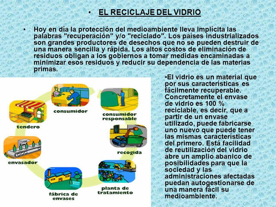EL RECICLAJE DEL VIDRIO Hoy en día la protección del medioambiente lleva implícita las palabras