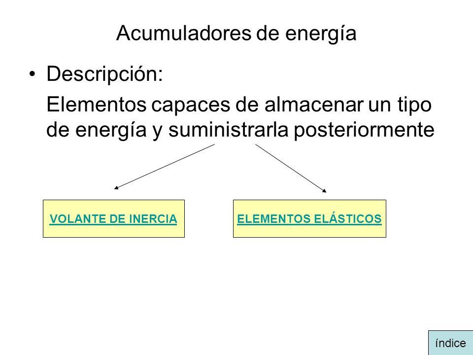 Acumuladores de energía Descripción: Elementos capaces de almacenar un tipo de energía y suministrarla posteriormente VOLANTE DE INERCIAELEMENTOS ELÁS
