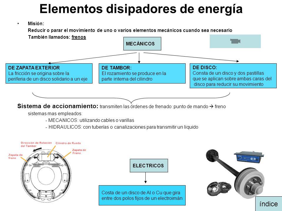 Elementos disipadores de energía Misión: Reducir o parar el movimiento de uno o varios elementos mecánicos cuando sea necesario También llamados: fren