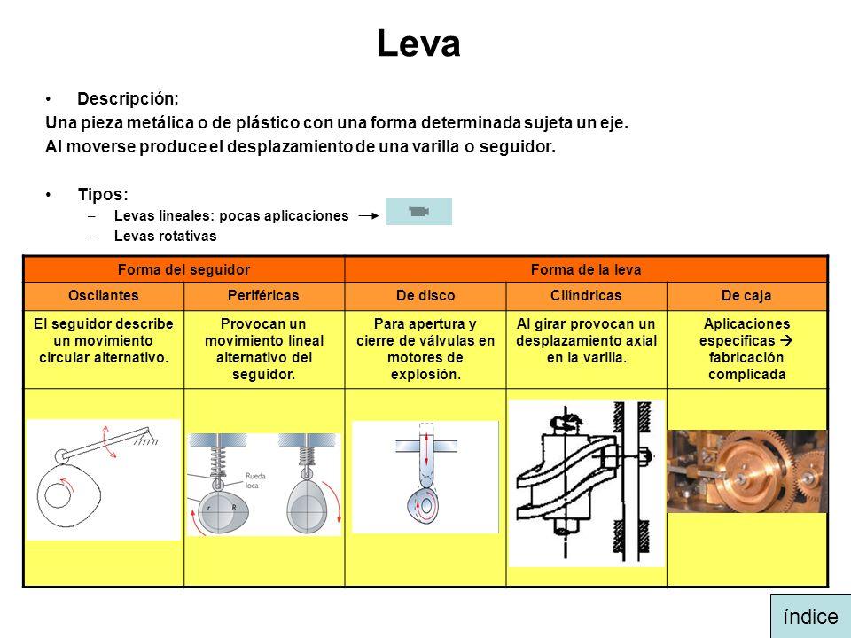 Biela- manivela- émbolo Descripción: Transforma el movimiento circular en lineal.