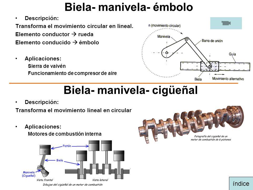 Biela- manivela- émbolo Descripción: Transforma el movimiento circular en lineal. Elemento conductor rueda Elemento conducido émbolo Aplicaciones: Sie