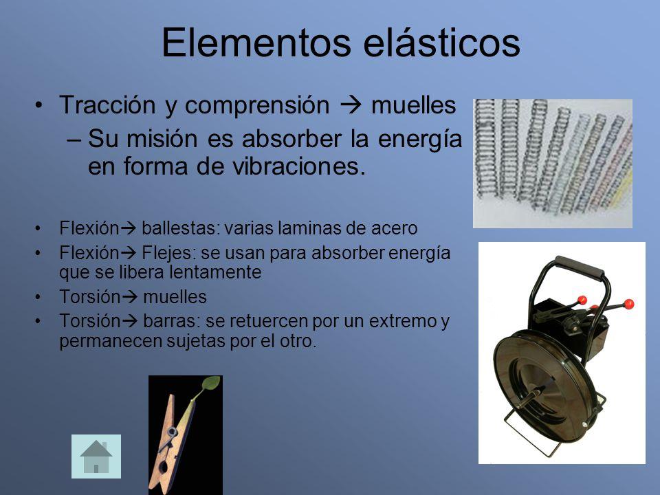 Elementos elásticos Tracción y comprensión muelles –Su misión es absorber la energía en forma de vibraciones. Flexión ballestas: varias laminas de ace