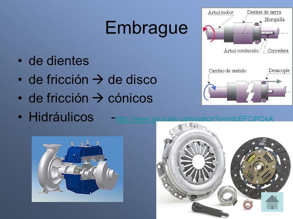 Embrague de dientes de fricción de disco de fricción cónicos Hidráulicos - http://www.youtube.com/watch?v=mtcEFCiPOkA http://www.youtube.com/watch?v=m