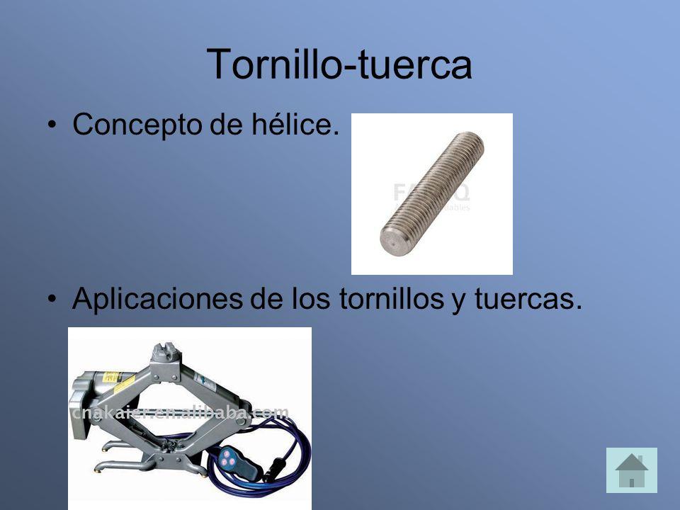 Tornillo-tuerca Concepto de hélice. Aplicaciones de los tornillos y tuercas.