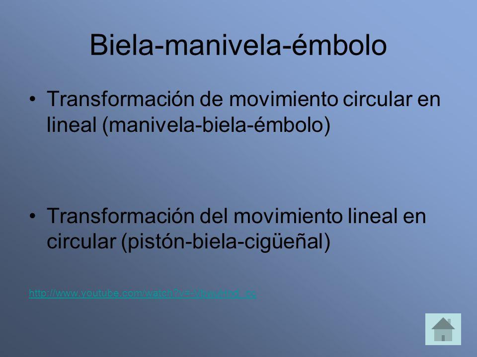 Biela-manivela-émbolo Transformación de movimiento circular en lineal (manivela-biela-émbolo) Transformación del movimiento lineal en circular (pistón-biela-cigüeñal) http://www.youtube.com/watch?v=-VbwuHnd_cc