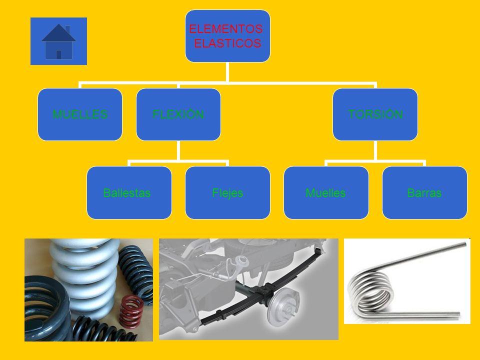 Elementos disipadores de energía Tienen la misión de reducir o parar el movimiento de los elementos mecánico.