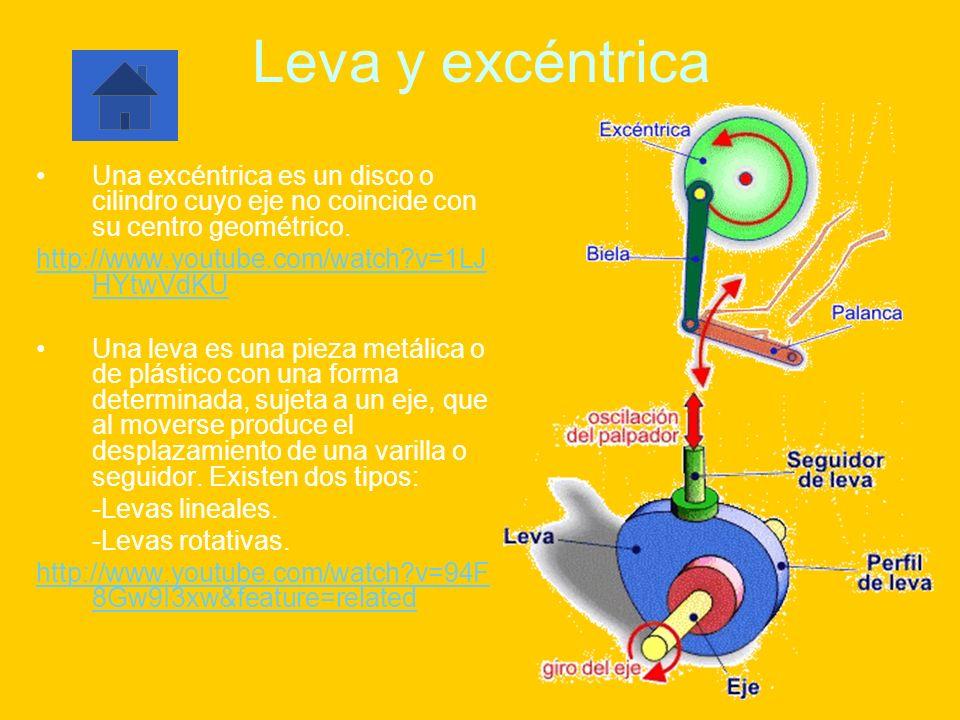 Biela-manivela-embolo -Permite transformar el movimiento lineal en circular y viceversa.