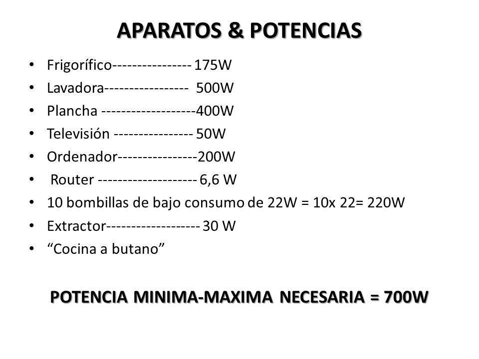 Para la producción de la electricidad contaremos con: Aerogenerador Placas solares Colector (para calentar agua) Y otros aparatos como: Bateria Inversor