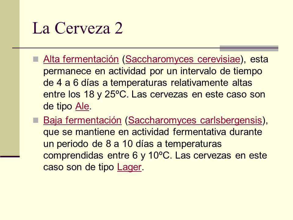 La Cerveza 2 Alta fermentación (Saccharomyces cerevisiae), esta permanece en actividad por un intervalo de tiempo de 4 a 6 días a temperaturas relativ