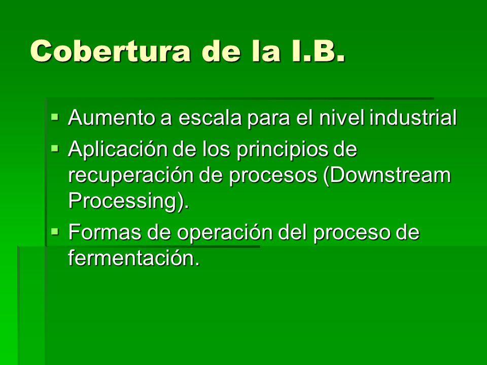 Cobertura de la I.B. Aumento a escala para el nivel industrial Aumento a escala para el nivel industrial Aplicación de los principios de recuperación