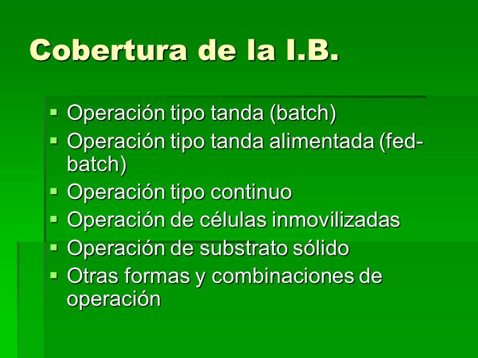 Cobertura de la I.B. Operación tipo tanda (batch) Operación tipo tanda (batch) Operación tipo tanda alimentada (fed- batch) Operación tipo tanda alime