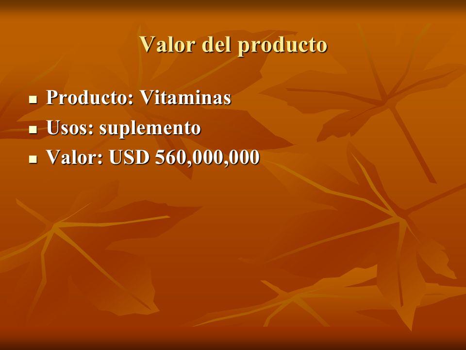 Valor del producto Producto: Vitaminas Producto: Vitaminas Usos: suplemento Usos: suplemento Valor: USD 560,000,000 Valor: USD 560,000,000