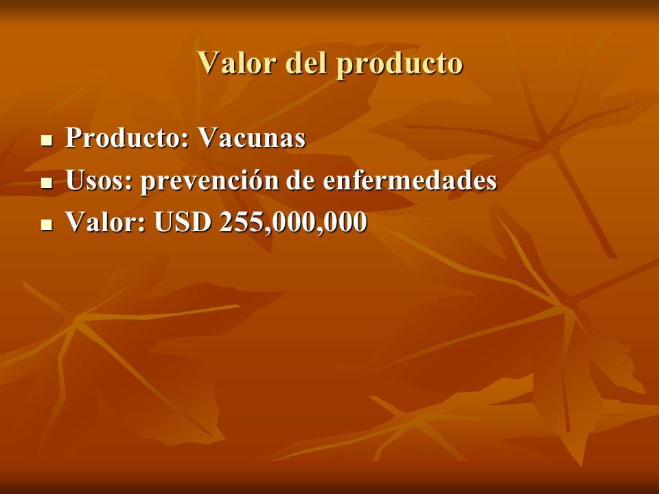 Valor del producto Producto: Vacunas Producto: Vacunas Usos: prevención de enfermedades Usos: prevención de enfermedades Valor: USD 255,000,000 Valor: